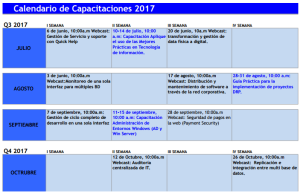 capacitacion 2017